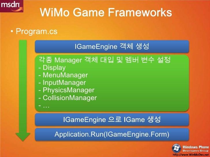 WiMo Game Frameworks<br />Program.cs<br />IGameEngine객체 생성<br />각종 Manager 객체 대입 및 멤버 변수 설정<br />- Display<br />- MenuMana...