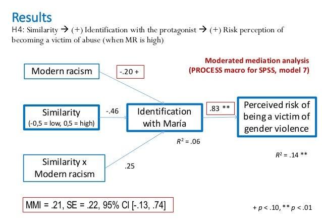 Narrative Persuasion and Gender Violence
