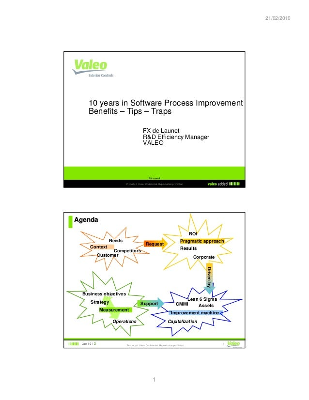 21/02/2010 1 Property of Valeo. Confidential, Reproduction prohibited 10 years in Software Process Improvement Benefits – ...