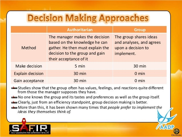 Problem solving for decision makers hbr