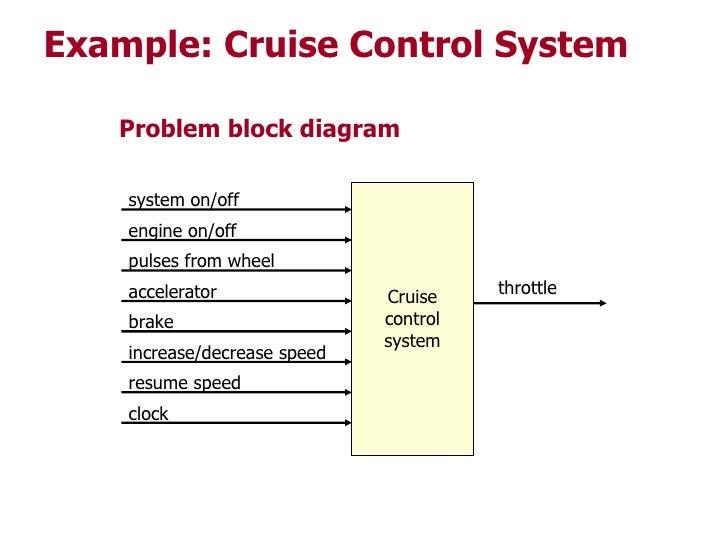 process control, Wiring block