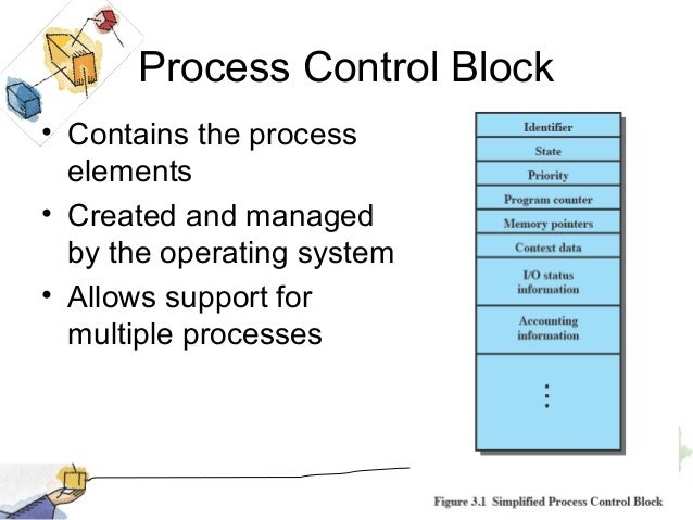 processes control block  operating system process control block diagram ppt process control block diagram pdf