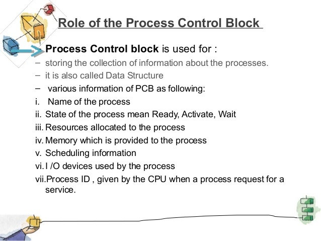 process control block Process control block (pcb) each process is represented in the operating system by a process control block (pcb)—also called a task control block it contains many pieces of information associated with a specific process, including these: program counter: the counter indicates the address of the next instruction to be executed for this process.