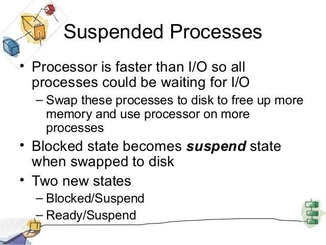processes control block operating system