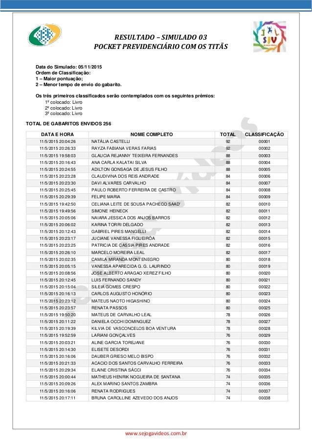 www.sejogavideos.com.br RESULTADO – SIMULADO 03 POCKET PREVIDENCIÁRIO COM OS TITÃS Data do Simulado: 05/11/2015 Ordem de C...