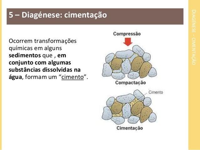 DIAGÉNESE - CIMENTAÇÃO  5 – Diagénese: cimentação  Ocorrem transformações  químicas em alguns  sedimentos que , em  conjun...