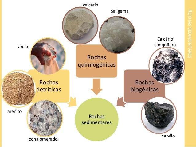 ROCHAS SEDIMENTARES  Rochas  sedimentares  Rochas  detríticas  Rochas  quimiogénicas  Calcário  conquífero  Rochas  biogén...