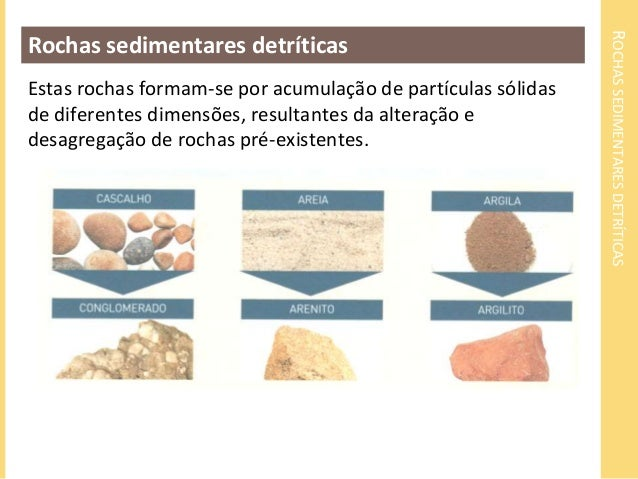 ROCHAS SEDIMENTARES DETRÍTICAS  Rochas sedimentares detríticas  Estas rochas formam-se por acumulação de partículas sólida...