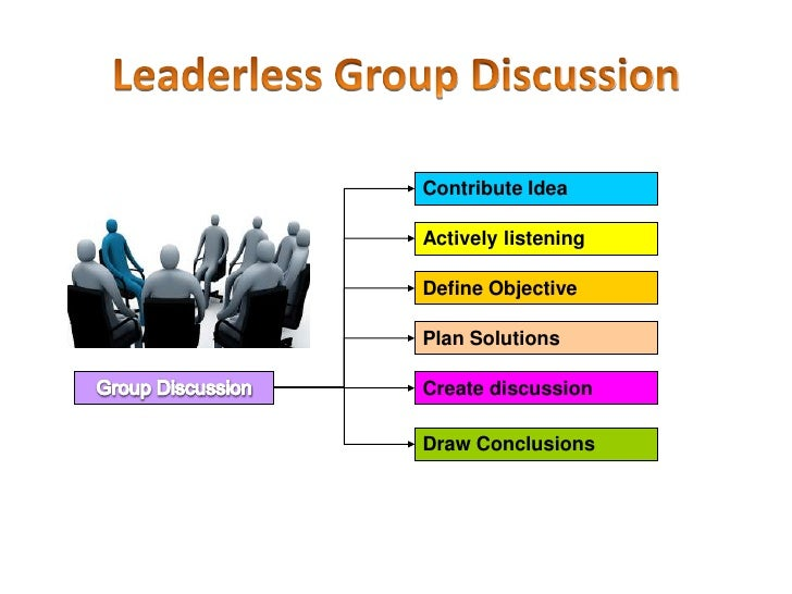 leaderless group discussion 一、无领导小组讨论面试评分规则 (一)沟通能力 语言表达准确简洁、流畅清楚,能很好表达地自己的意思,善于运用语音、语调、目光和手势。 (二)分析.