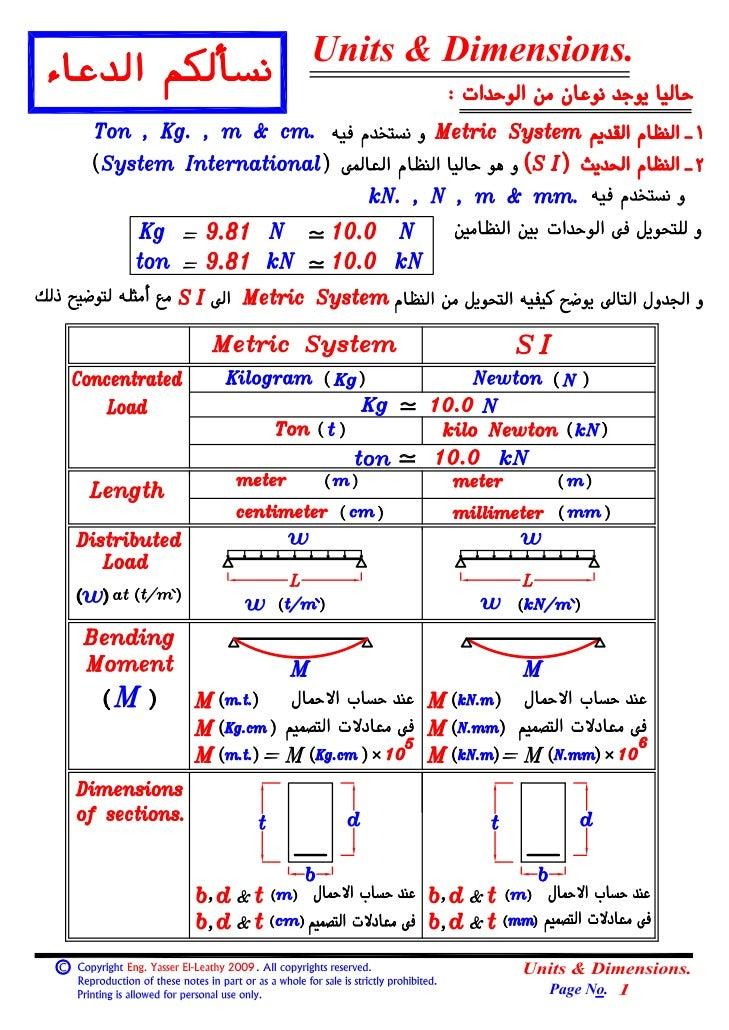 03  units & dimensions.