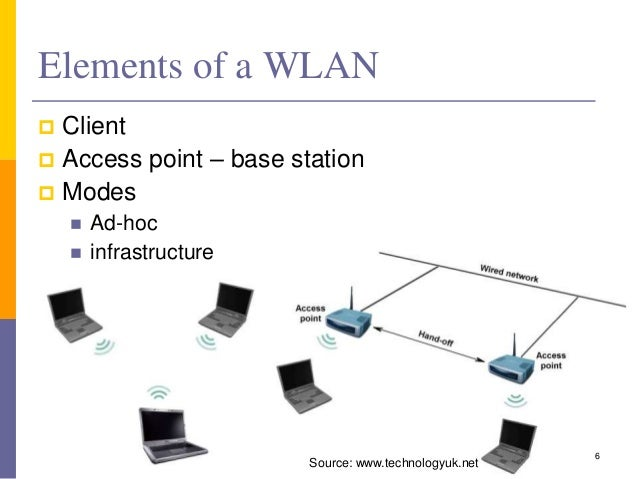 examples of free wlan Hotspot software helps you control your guest wifi free download, lifetime license and free customer support easy install on any windows 10/8/7/xp/server create free wifi hotspot, redirect users to login with an account, social network, hotel room/name or pay for access collect data and run marketing capaigns industry leading software.