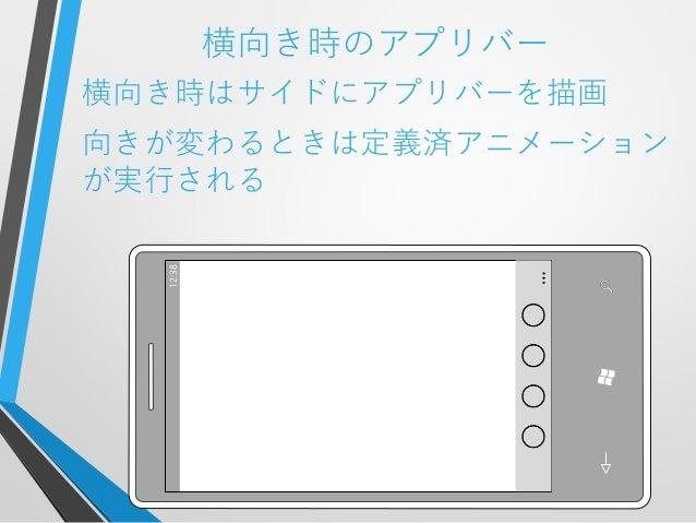 横向き時のアプリバー横向き時はサイドにアプリバーを描画向きが変わるときは定義済アニメーションが実行される12:38
