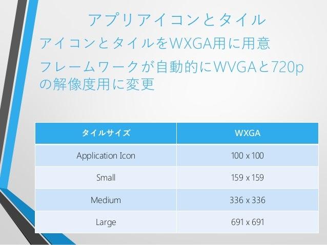 アプリアイコンとタイルアイコンとタイルをWXGA用に用意フレームワークが自動的にWVGAと720pの解像度用に変更タイルサイズ WXGAApplication Icon 100 x 100Small 159 x 159Medium 336 x ...
