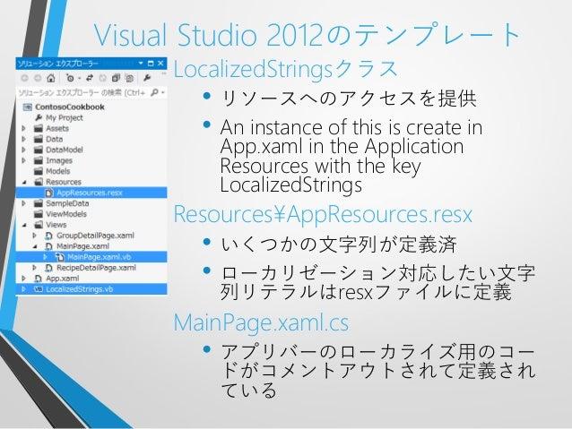 Visual Studio 2012のテンプレートLocalizedStringsクラス• リソースへのアクセスを提供• An instance of this is create inApp.xaml in the ApplicationRe...