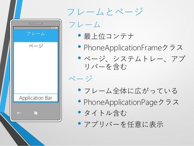 フレームとページフレーム• 最上位コンテナ• PhoneApplicationFrameクラス• ページ、システムトレー、アプリバーを含むページ• フレーム全体に広がっている• PhoneApplicationPageクラス• タイトル含む• ...