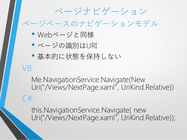"""ページナビゲーションページベースのナビゲーションモデル• Webページと同様• ページの識別はURI• 基本的に状態を保持しないVBMe.NavigationService.Navigate(NewUri(""""/Views/NextPage.xa..."""