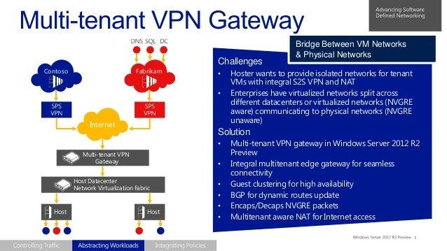 Windows Server 2012 R2 Jump Start - Networking