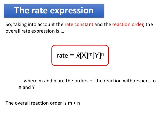 Effect of concentration on reaction rate