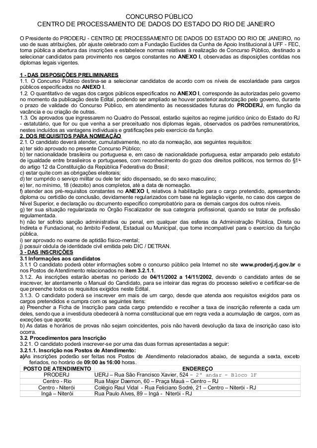 CONCURSO PÚBLICO CENTRO DE PROCESSAMENTO DE DADOS DO ESTADO DO RIO DE JANEIRO O Presidente do PRODERJ - CENTRO DE PROCESSA...