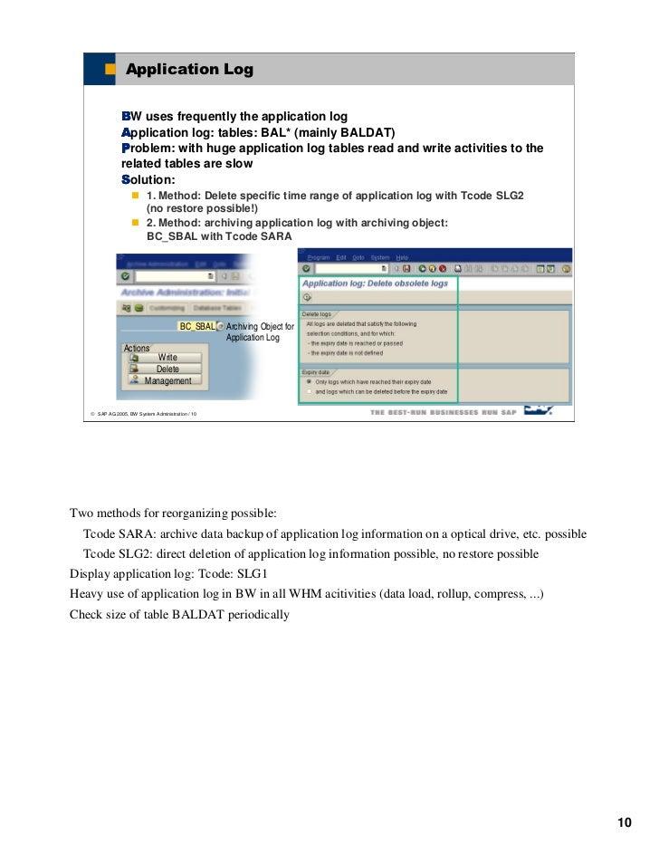 bw application status