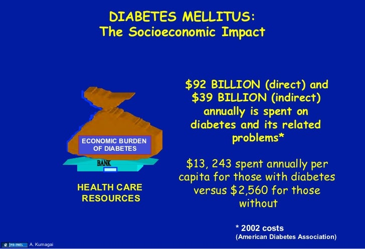an introduction to the issue of diabetes mellitus Platelet hyperactivity in diabetes mellitus  marianne yngen login or  introduction diabetes mellitus  relevant studies investigating this issue are required 57.