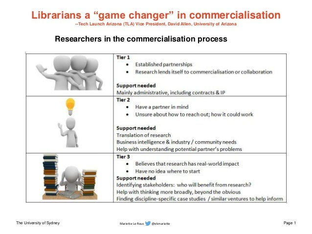 """The University of Sydney Page 1 Librarians a """"game changer"""" in commercialisation --Tech Launch Arizona (TLA) Vice Presiden..."""