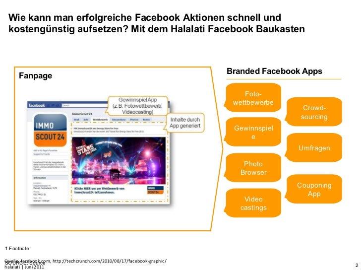 Wie kann man erfolgreiche Facebook Aktionen schnell und kostengünstig aufsetzen? Mit dem Halalati Facebook Baukasten Quell...