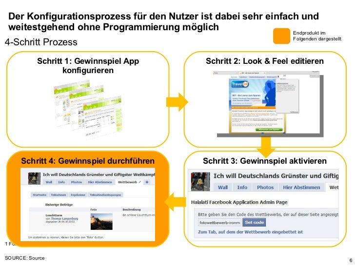 Der Konfigurationsprozess für den Nutzer ist dabei sehr einfach und weitestgehend ohne Programmierung möglich 4-Schritt Pr...