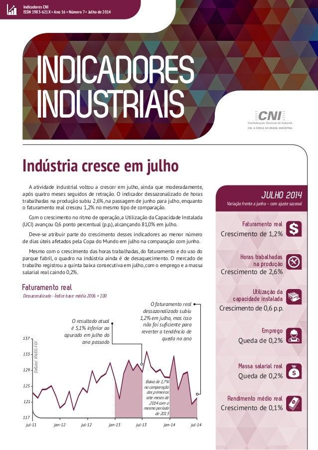 1  A atividade industrial voltou a crescer em julho, ainda que moderadamente,  após quatro meses seguidos de retração. O i...