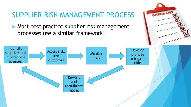 appropriate information processing tools for operational Secretary of the air force systematic process appropriate for all personnel and functions rm provides the process and tools to develop and.