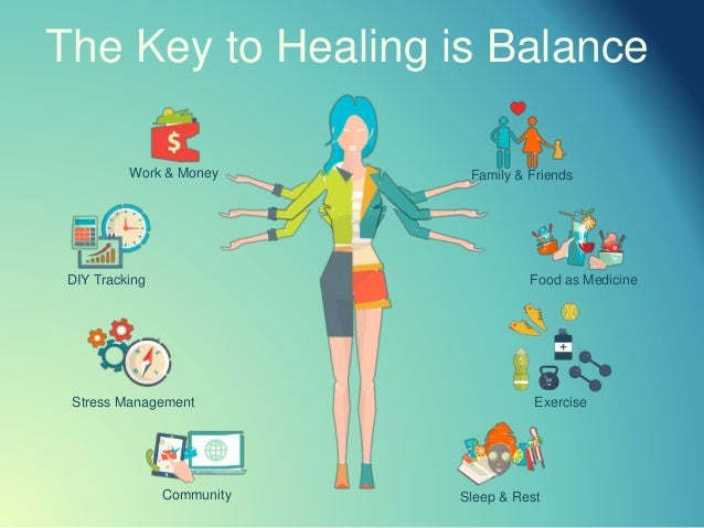The Key to Healing is Balance Work & Money DIY Tracking Stress Management Community Family & Friends Food as Medicine Exer...