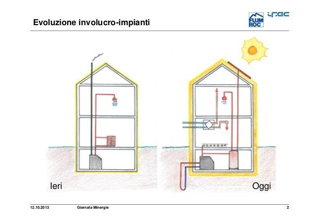 Come isolare in modo corretto la propria casa for Creare la propria casa