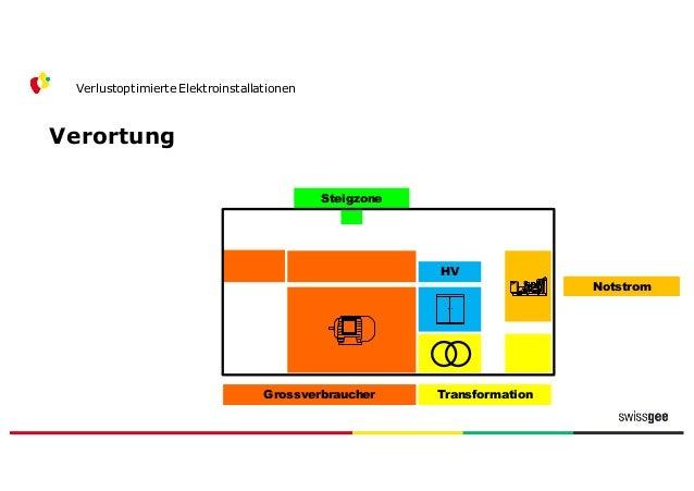 Verortung Verlustoptimierte Elektroinstallationen TransformationGrossverbraucher Notstrom Steigzone HV