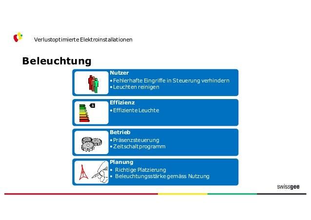 Grundsatz Verlustoptimierte Elektroinstallationen Energie Leistung Zeit