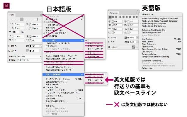 日本語版 英文組版では 行送りの基準も 欧文ベースライン 英語版Id は英文組版では使わない