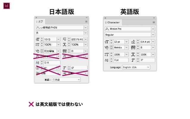 日本語版 英語版 Id は英文組版では使わない