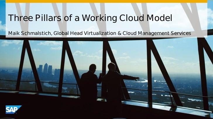 Three Pillars of a Working Cloud ModelMaik Schmalstich, Global Head Virtualization & Cloud Management Services