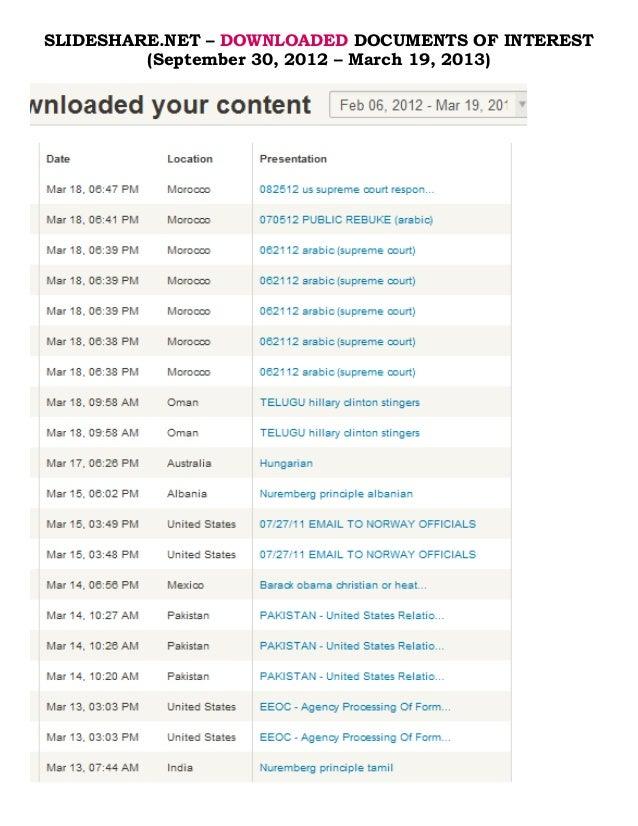 SLIDESHARE.NET – DOWNLOADED DOCUMENTS OF INTEREST         (September 30, 2012 – March 19, 2013)
