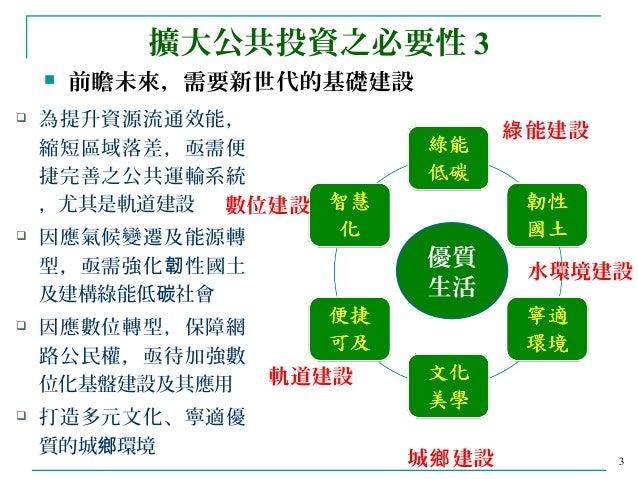 國發會:前瞻基礎建設記者會簡報 Slide 3