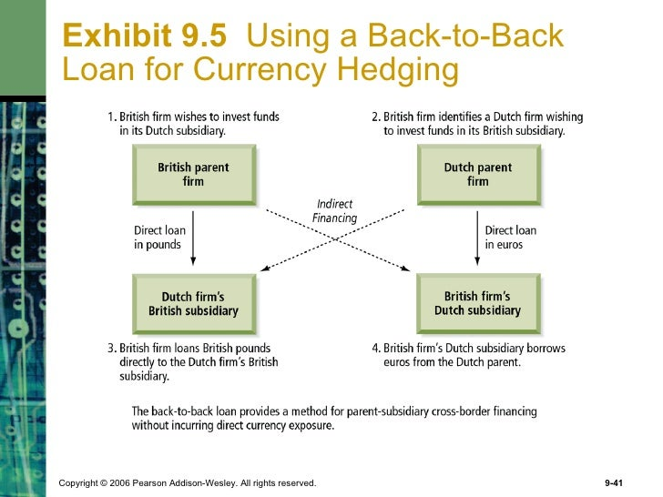 porsche hedging strategy Techniques for managing exchange rate exposure  transaction exposure hedging should have been discussed in some detail in the previous international.