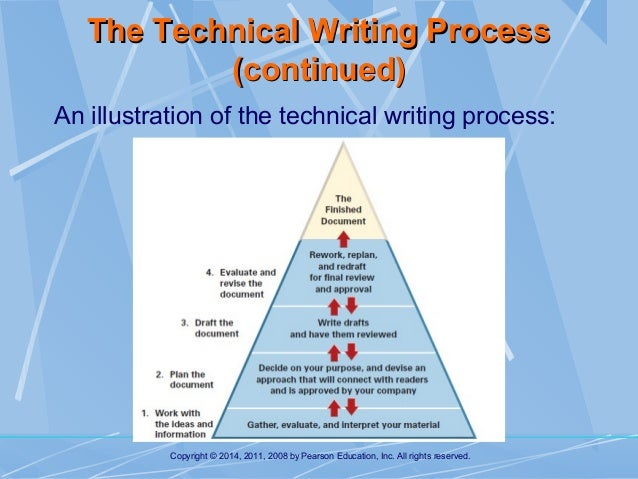 three main steps of the technical writing process