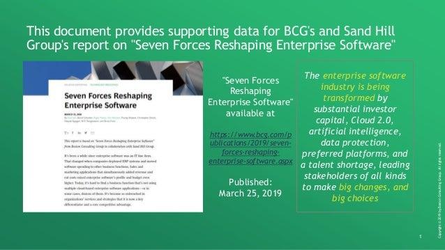 Seven Forces Reshaping Enterprise Software Slide 2