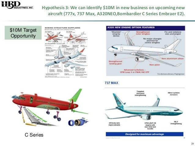 penetration Boeing composites