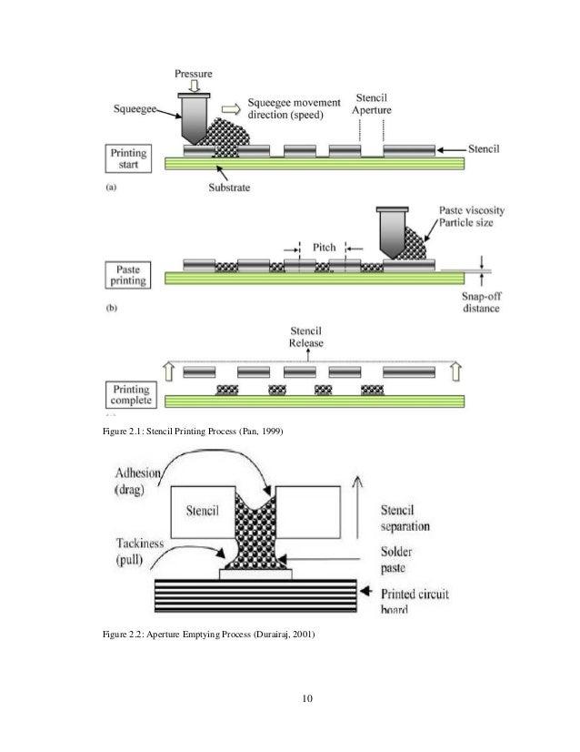Determination of solder paste inspection tolerance limits