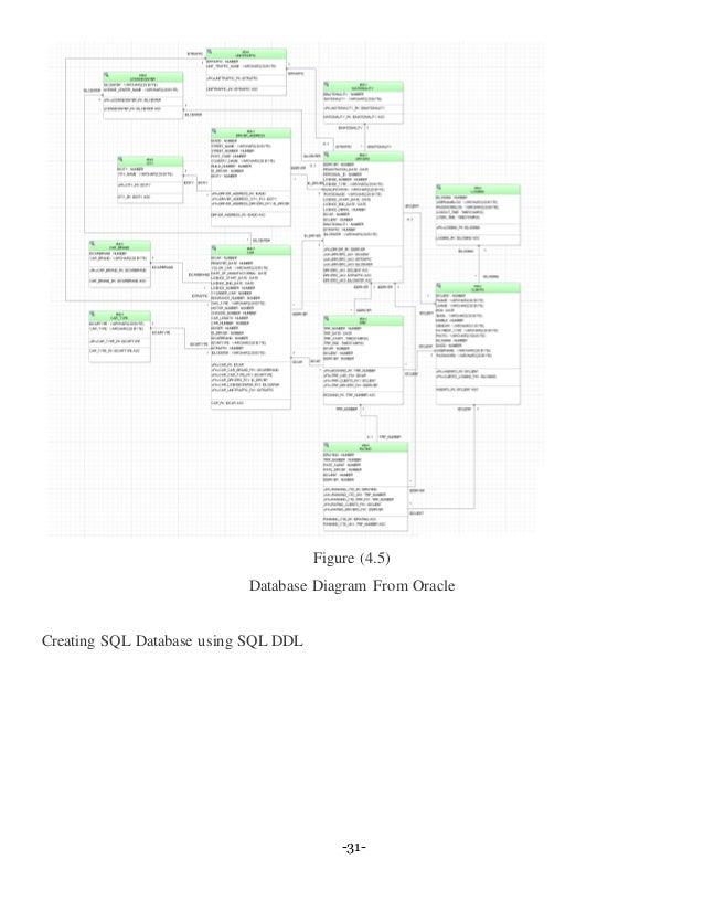 etaxi documentation
