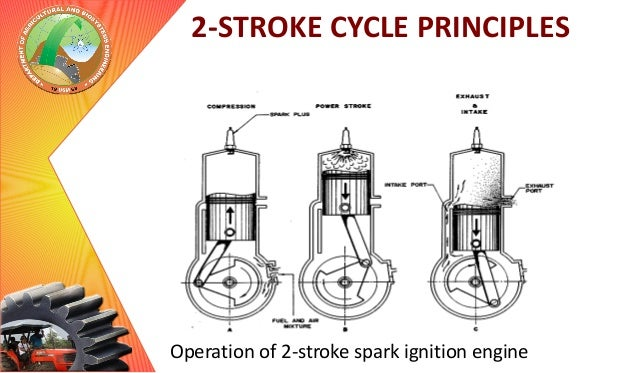 2-stroke cycle principles operation