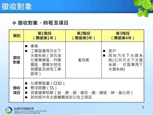 環保署修正發布「水污染防治費收費辦法」104年5月1日開徵 Slide 3