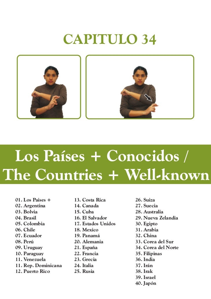 CAPITULO 34 Los Países + Conocidos /The Countries + Well-known 01. Los Paises +       13. Costa Rica       26. Suiza 02. A...