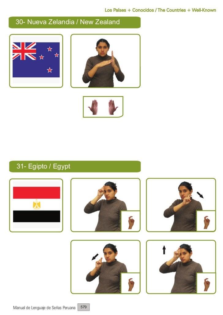 Los Países + Conocidos / The Countries + Well-Known 30- Nueva Zelandia / New Zealand 31- Egipto / EgyptManual de Lenguaje ...