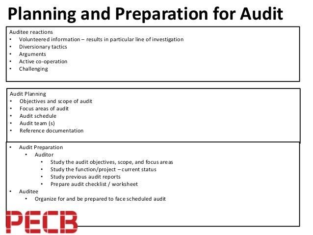 Audit Checklist Iso 27001 Standard